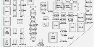 2009 buick enclave engine diagram wiring diagram instructions fuse box 2009 buick enclave buick enclave engine diagram 2011 fuse box 2009 buick enclave engine diagram at sharee