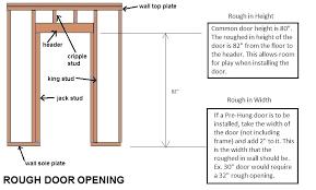 Amazing Standard Bedroom Door Size Standard Interior Door Sizes Rough Standard  Bedroom Door Size Standard Interior Door Sizes Rough Opening Picture On  Lovely Home ...