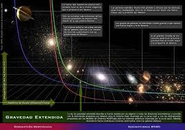 ASTROFISICOS DE LA UNAM PROPONEN TEORIA DE LA GRAVEDAD EXTENDIDA –  UNIVERSITAM