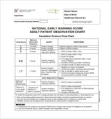 Medical Chart Note Templates Medical Chart Template 10 Free Sample Example Format Download