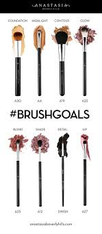 Best 25 Anastasia beverly hills ideas on Pinterest Anastasia bh.