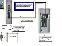 diagrams wiring detached garage 31 wiring diagram images wiring Club Car Light Wiring Diagram at Club Car A0041 946434 Wiring Diagram