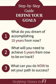 What Are Your Short Term Goals How To Define Your 10 Year Goals And Live Your Best Life