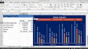 Crtx File Reuse A Favorite Chart In Excel By Using A Chart Template
