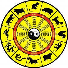 Chinese Astrology Chinese Zodiac Horoscope Wheel Chart 1350