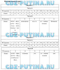ГДЗ тесты по русскому языку класс Груздева 7 Контрольный тест