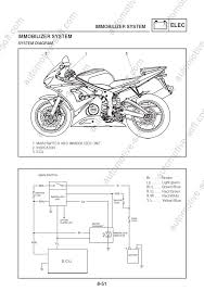 yamaha r wiring diagram image wiring r1 wiring diagram r1 auto wiring diagram schematic on 2000 yamaha r6 wiring diagram