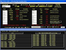 Level 2 Stock Quotes Simple TicToc Stock Software For Real Time Stock Quotes