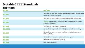 Ethernet Standards Chart Ethernet