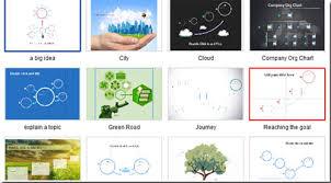 Prezi Org Chart Free Presentation Software Like Prezi For Killer Presentation