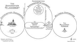 The Dispensation Of Judgment Larkin Charts And Maps