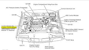 volvo v xc engine diagram volvo wiring diagrams online