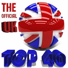 Uk Top 40 Singles Chart The Official 12 August 2016 Avaxhome
