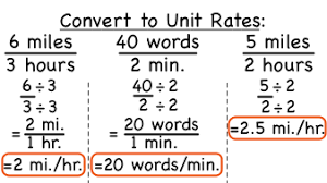 How Do You Convert A Rate To A Unit Rate Virtual Nerd