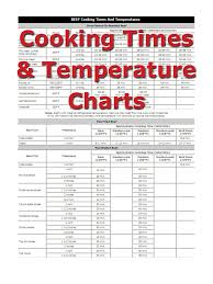 Cooking Temperature And Time How To Cooking Tips