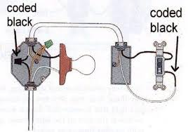 how to wire multiple light fixtures to one switch? hunker How To Wire A Light Fixture Diagram how to wire multiple light fixtures to one switch? wire diagram for light fixture