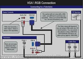 dvi rca wiring diagram wiring diagrams best vga to rca adapter wiring diagram wiring library dvi to rca wiring diagram amazing dvi to