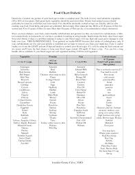 Gestational Diabetes Food Chart Diabetes Food Chart In 2019 Diabetic Recipes Diabetic