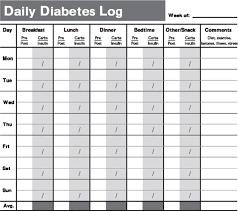 Disclosed Blood Sugar Log Chart Printable Free Diabetes