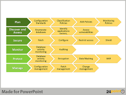 ppt business plan presentation presenting a visual business continuity plan powerpoint design