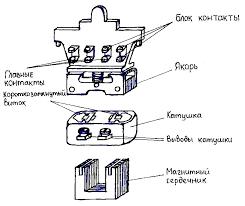 Реферат Изучение контактов и магнитных пускателей com  Изучение контактов и магнитных пускателей