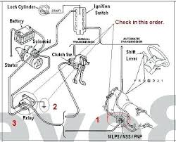 51 best of chrysler wiring diagrams photograph wiring diagram chrysler wiring diagrams fresh toyota forklift wiring diagram schematic ignition electric lift photos of 51 best