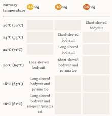 Exceptional Baby Room Temperature Thermometer Images. View Larger