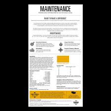 What Can Dogs Eat Chart Maintenance