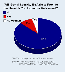Security Reform A For Plan 12-step Social Ncpa