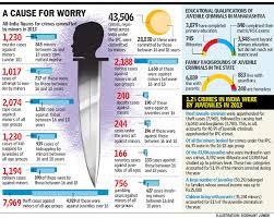 forensic psychology in the juvenile justice system determining 1708 metro3 mumbai
