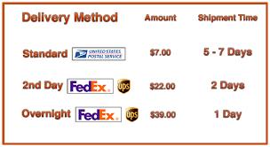 Jewelry Keepsakes Shipping Information