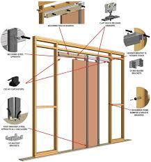 commercial entry door hardware. Full Size Of Door:double Entry Door Hardware Partsdouble Commercial Types Sets Ebay Parts Set