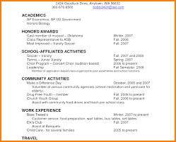 13 College Application Resume Template Graphic Resume