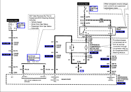 99 lincoln wiring diagram 99 wiring diagrams