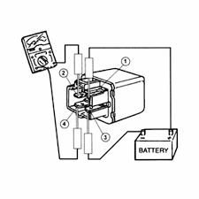 2014 Jeep Wrangler Horn Wiring 92 Jeep Wrangler Wiring Diagram