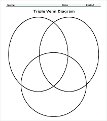 Three Way Venn Diagram Printable Triple Diagram Template Blank Examples Strand Images Of