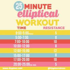 25 minute elliptical workout livy love best cardio workouttreadmill workoutselliptical exercisesin gym