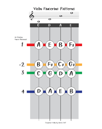 Violin Fingering Chart First Position Notes
