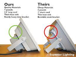 s of 50 watt led outdoor security flood light fixture