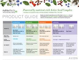 Avon Skin Care Chart Nutra Effects Avon Nutraeffects Skin Care With Chia Seeds