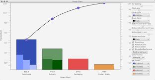 Javafx Chart Animation Harmonic Code