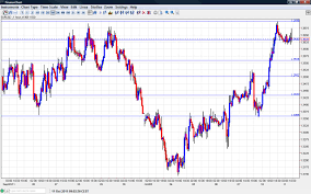 Forex Eur Pln Live Euro To Zloty Chart Euro Zloty