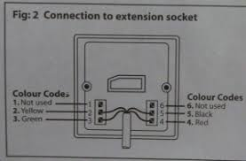 wiring diagram for bt phone socket wiring image telephone wiring diagrams uk wiring diagram on wiring diagram for bt phone socket