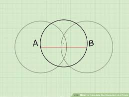 image titled calculate the diameter of a circle step 6