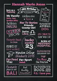 Chalkboard Poster Print Sign 18th 21st Birthday Milestone About Me