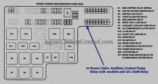 2002 xjr fuse diagram advance wiring diagram 2002 jaguar xk8 fuse diagram data diagram schematic 2002 xjr fuse diagram