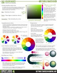 Getting Started: Color Basics by ConceptCookie.deviantart.com on @deviantART