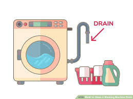 unclog washer drain. Contemporary Unclog Image Titled Clean A Washing Machine Drain Step 1 Throughout Unclog Washer N
