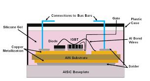 arc welding circuit diagram wirdig arc welding inverter circuit diagram also igbt power supply circuit