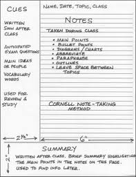 Cornell Notes Comprehension Strategies